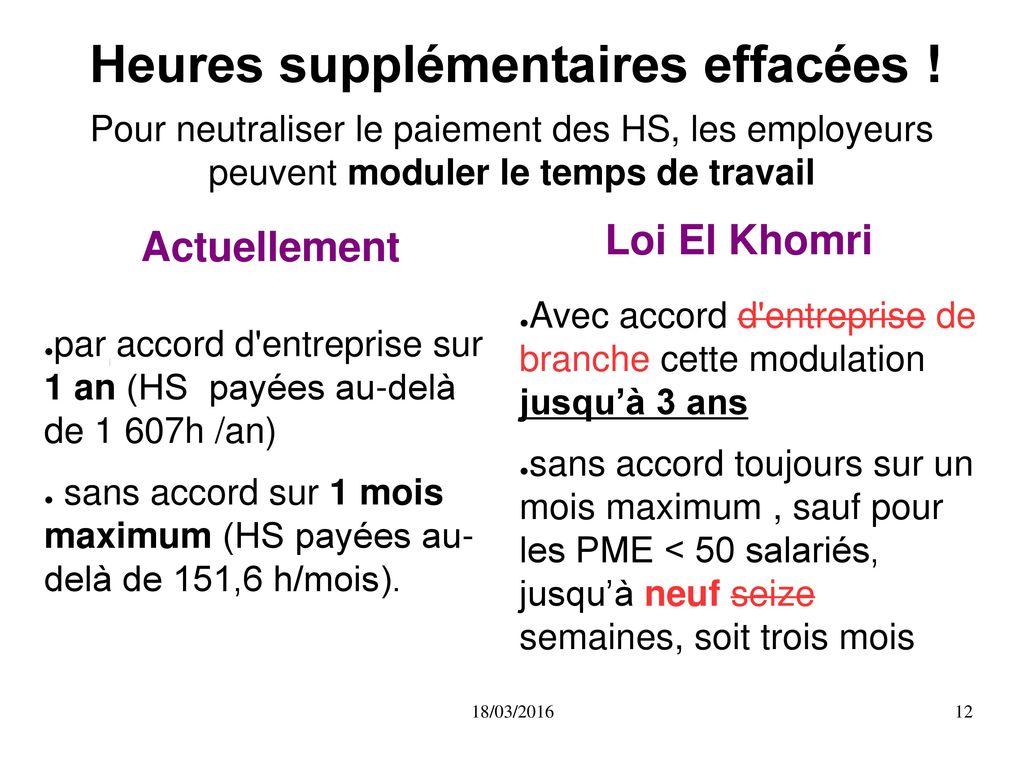 Modifications Apres Lecture Du Projet De Loi 14 Mars Ppt Telecharger