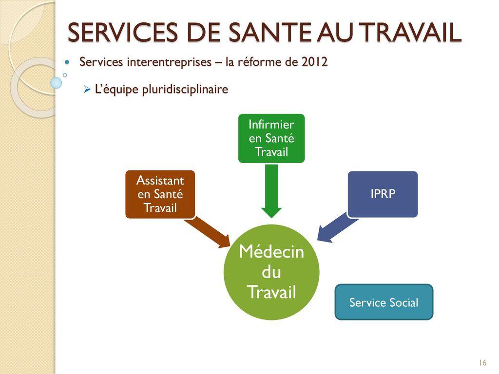 79d369c3827 IPRP en Service de santé au Travail - ppt video online télécharger