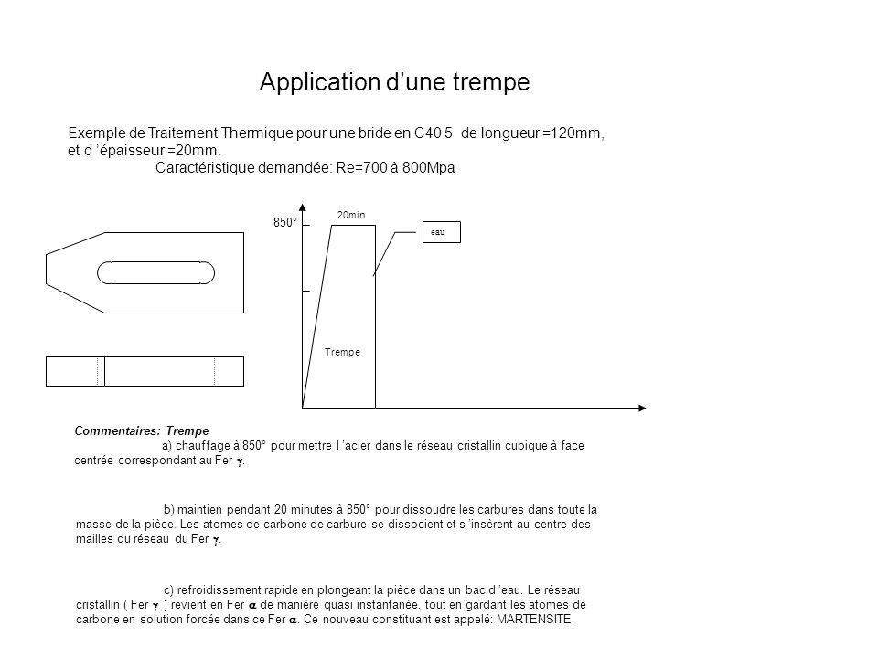 Application d'une trempe