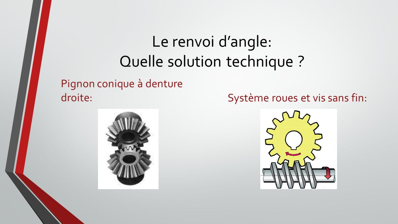 Le renvoi d'angle: Quelle solution technique