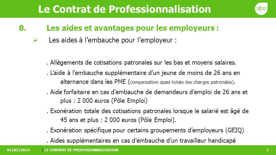 Le Contrat De Professionnalisation La Professionnalisation