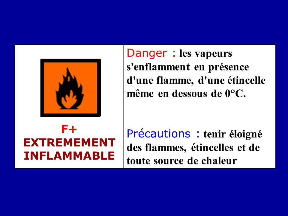 F+ EXTREMEMENT INFLAMMABLE