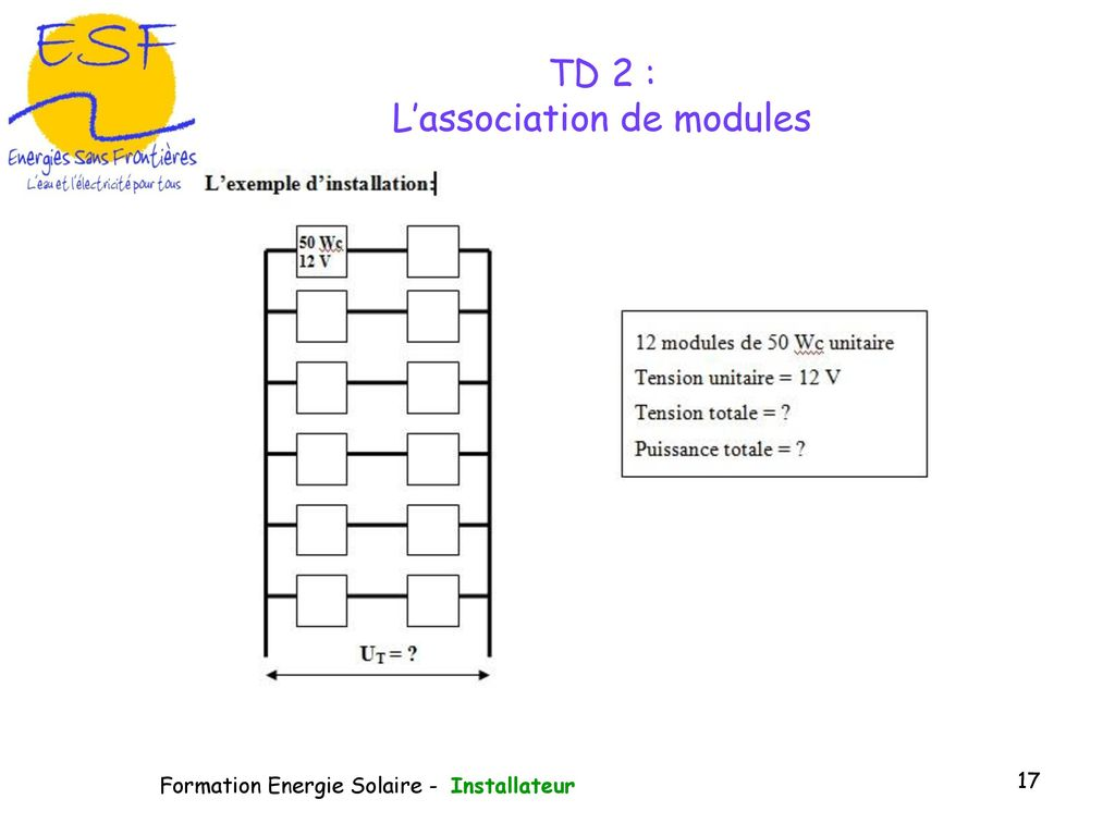 TD 2 : L'association de modules