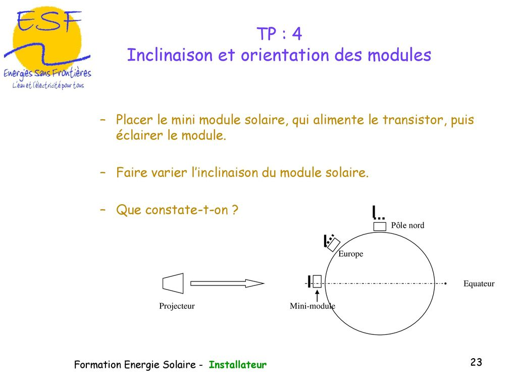 TP : 4 Inclinaison et orientation des modules