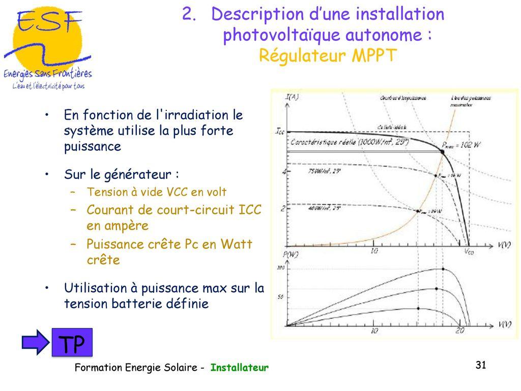 Puissance Panneau Photovoltaique tout module de formation à la gestion du photovoltaïque - ppt télécharger