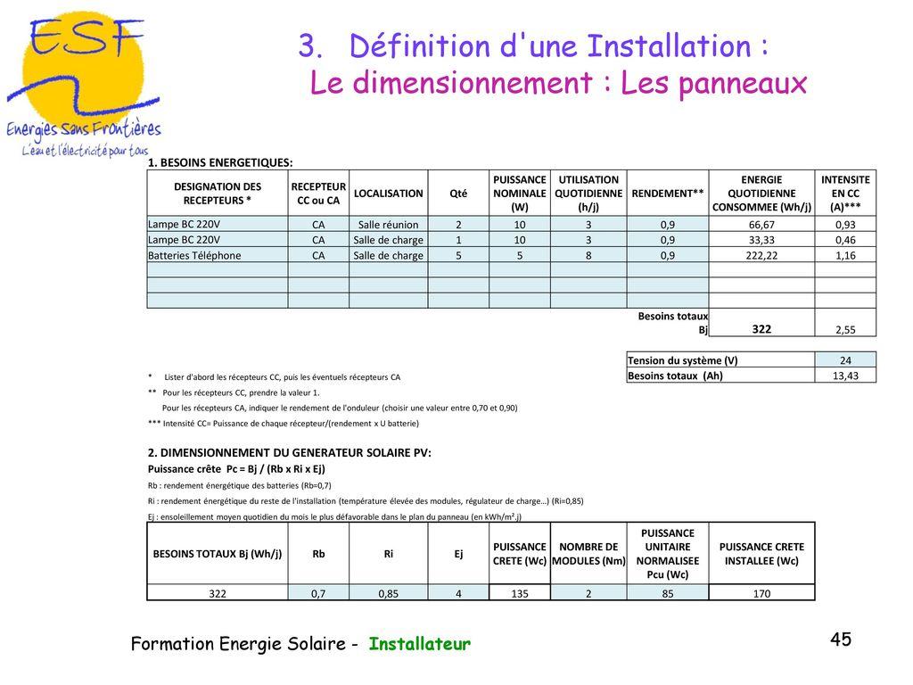 Puissance Panneau Photovoltaique intérieur module de formation à la gestion du photovoltaïque - ppt télécharger