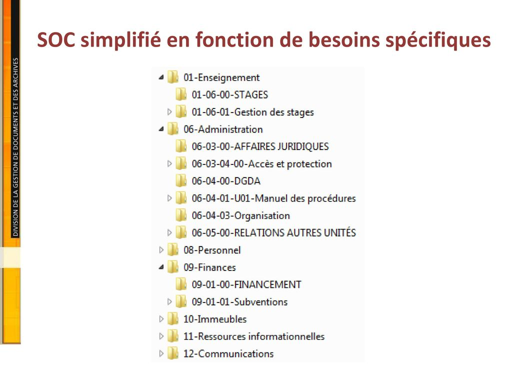 gestion du personnel simplifiee