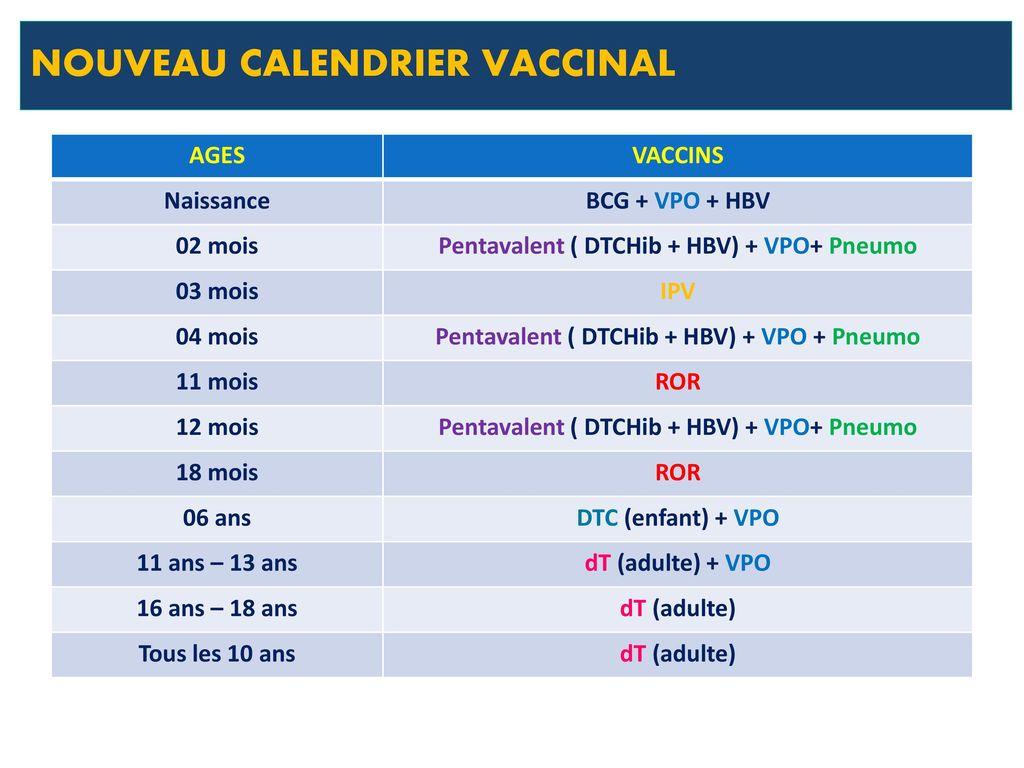 Nouveau Calendrier Vaccinal 2019.Dr Kandsi M Pediatre Epsp Seddikia Ppt Video Online
