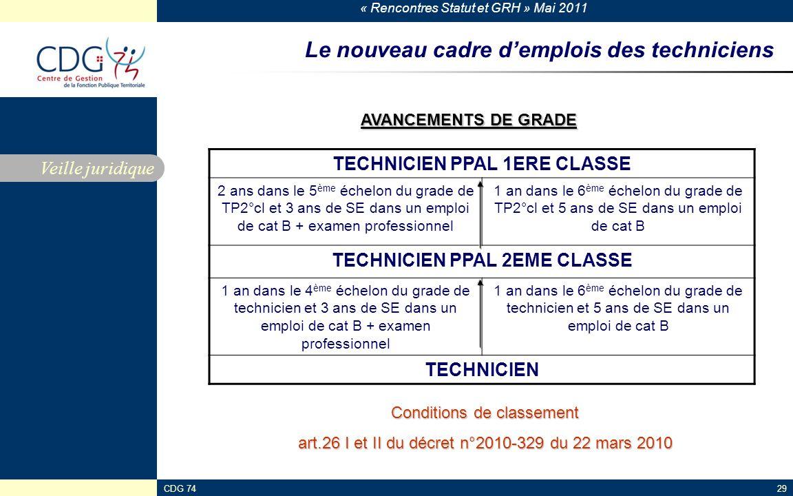 a05d6a73ba3 Rencontres Statut et GRH » - ppt télécharger