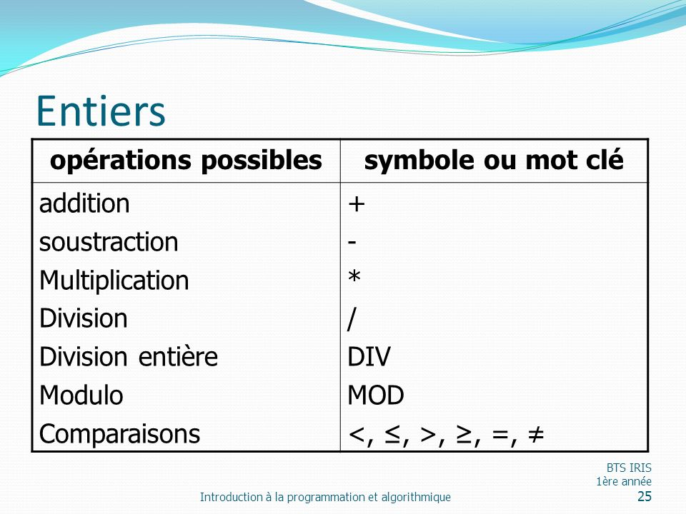 Entiers opérations possibles symbole ou mot clé addition soustraction
