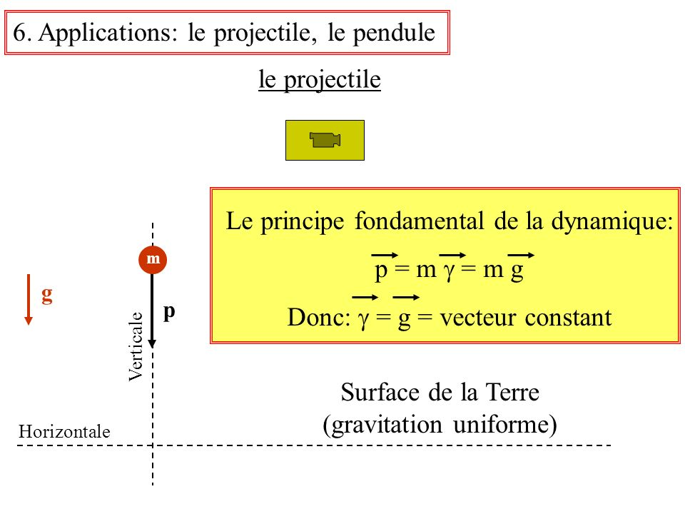6. Applications: le projectile, le pendule
