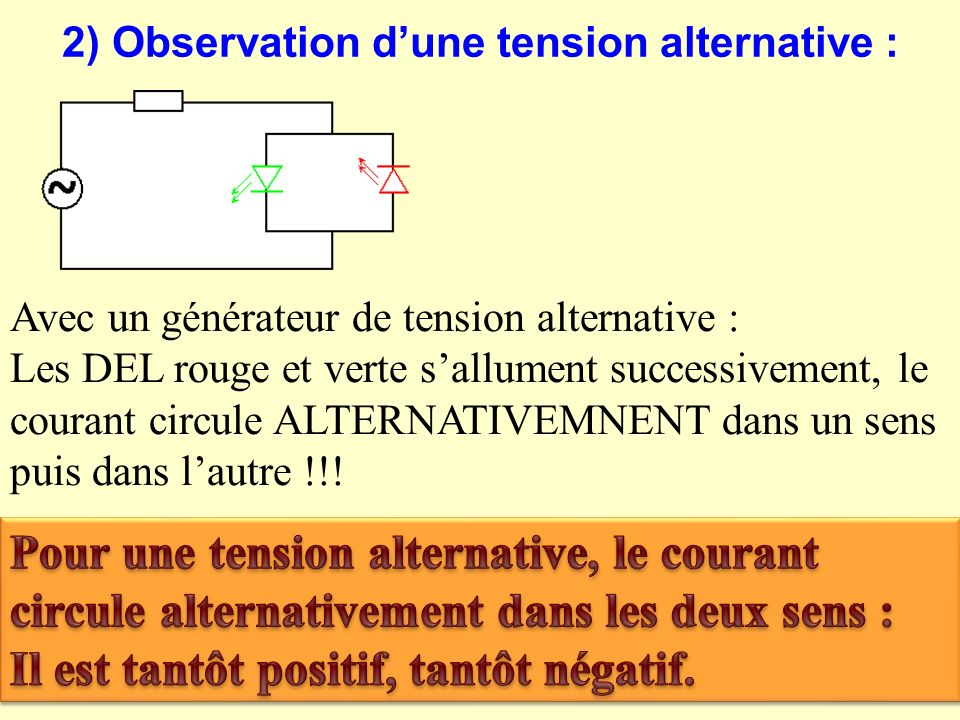 2) Observation d'une tension alternative :