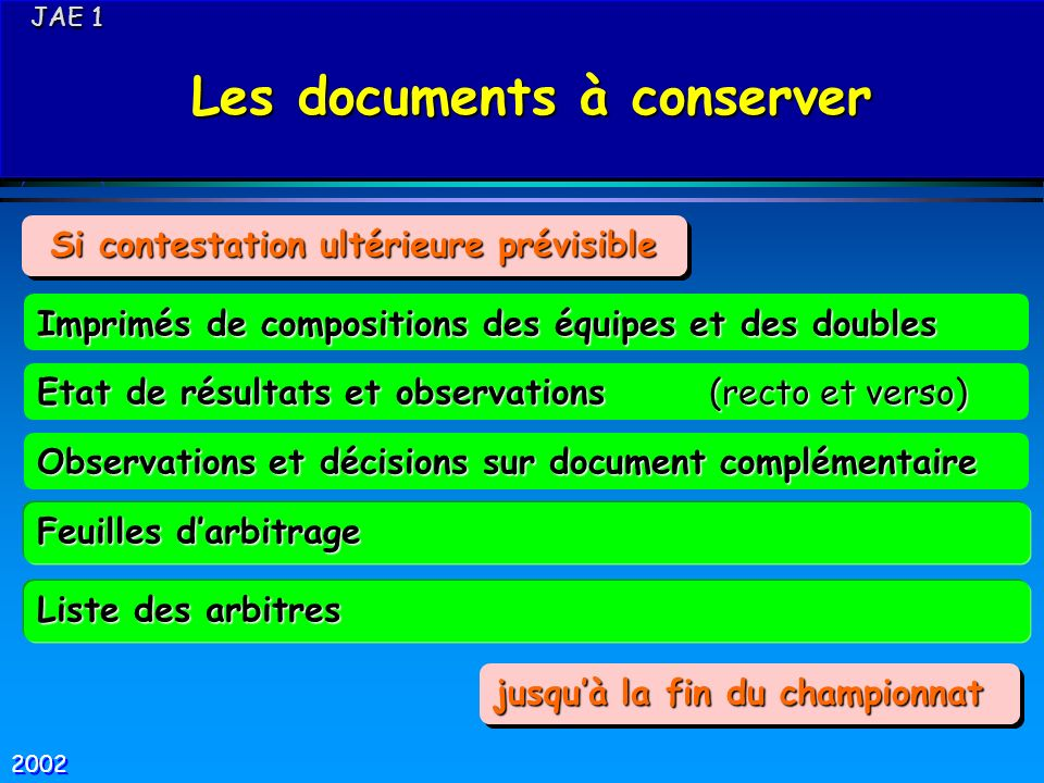 Les documents à conserver