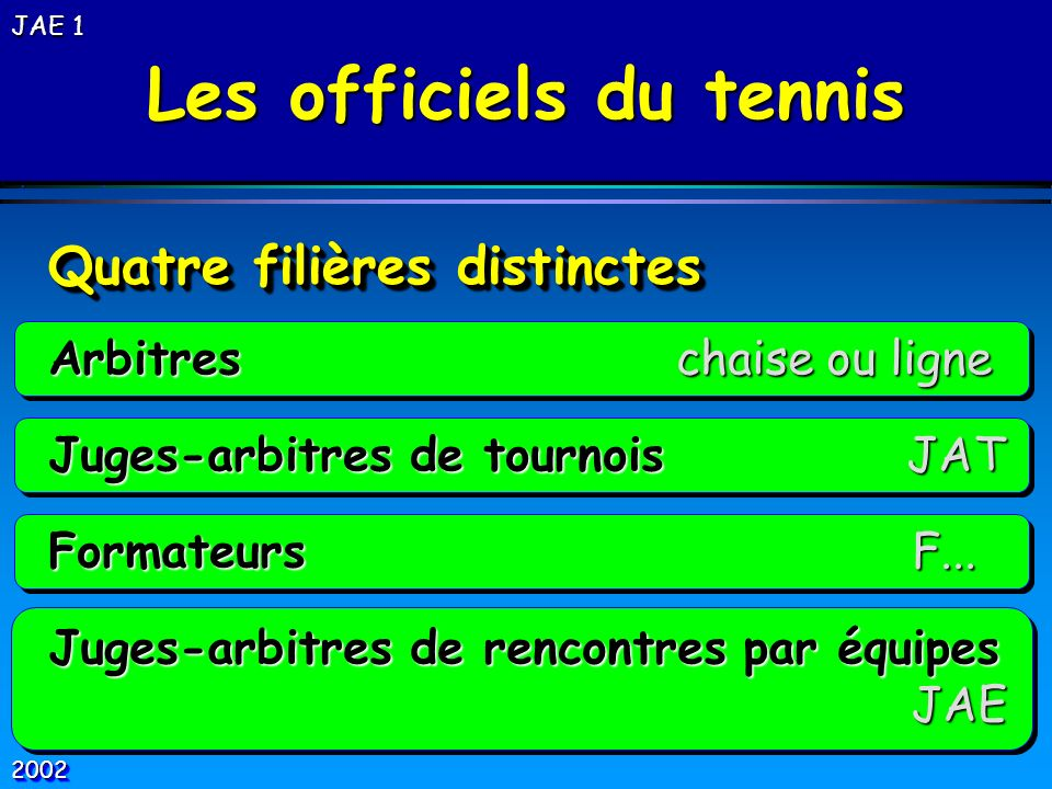 Les officiels du tennis