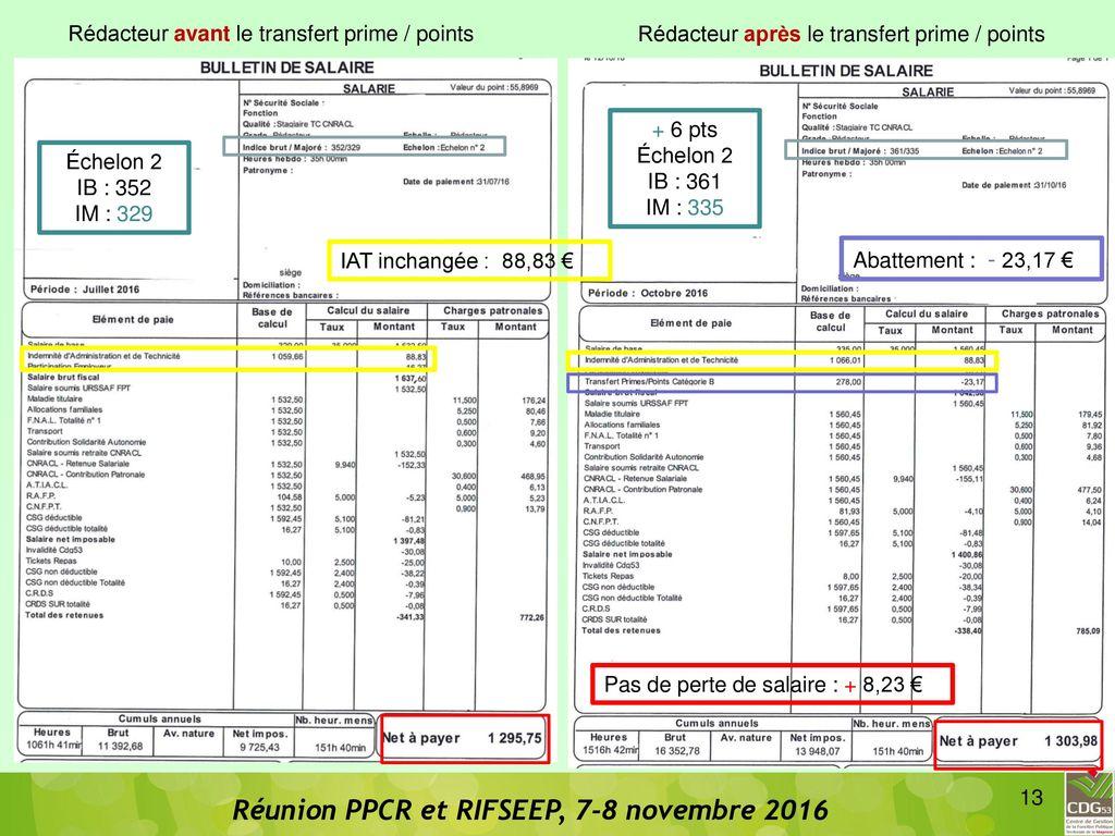 5f6f1bd22fe PPCR et RIFSEEP. PPCR et RIFSEEP PPCR RIFSEEP CARRIERE GRADE (ne pas ...