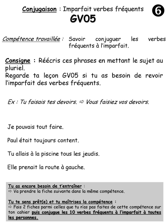 Conjugaison Imparfait Verbes Frequents Ppt Telecharger