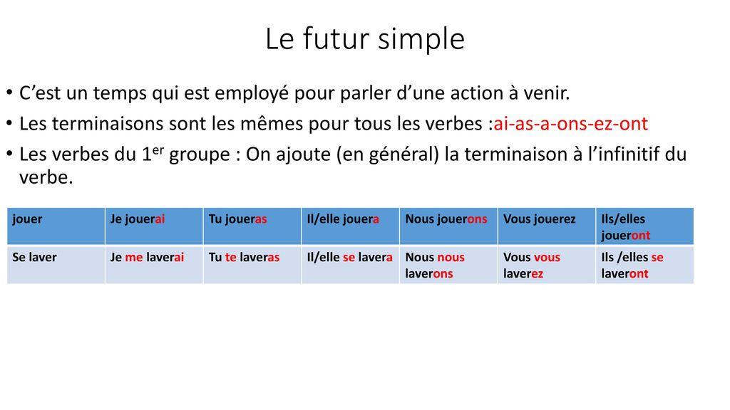 Le Futur Simple Lecon De Conjugaison Ppt Telecharger