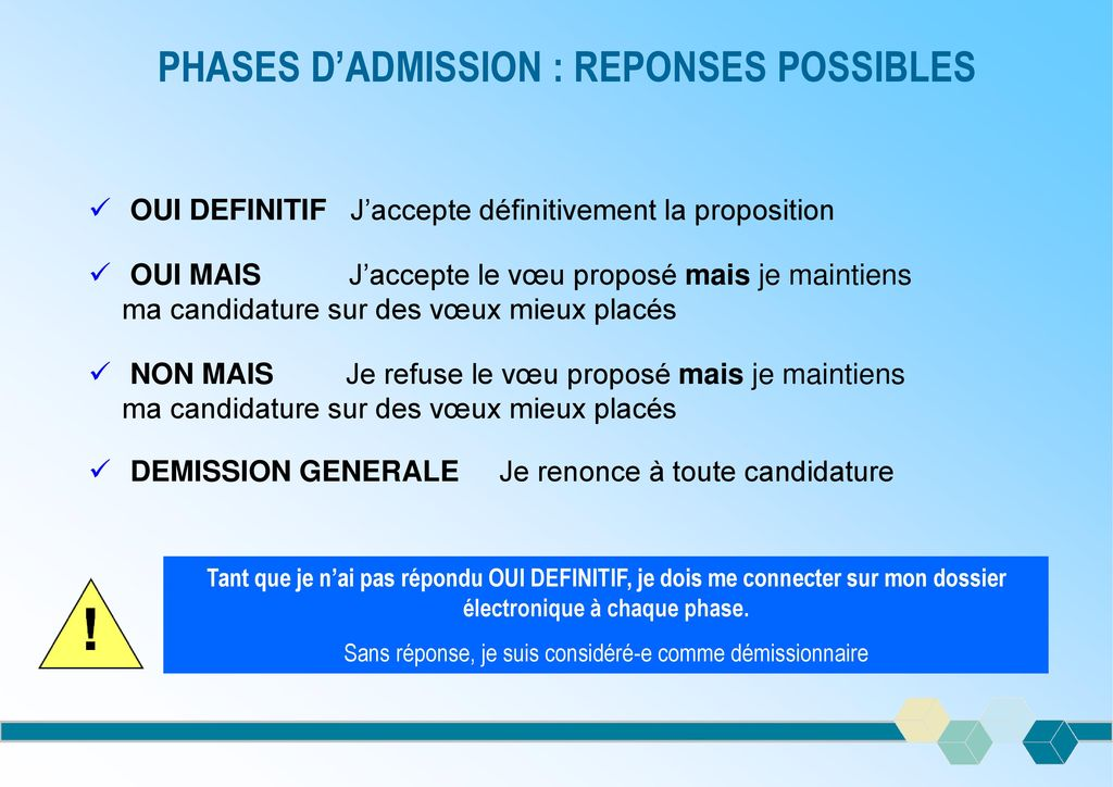 PHASES D'ADMISSION : REPONSES POSSIBLES