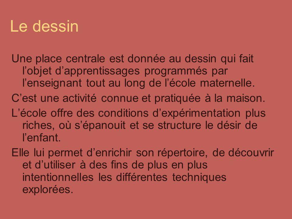 Le Dessin Langage De Lenfant  alltupacquotescom