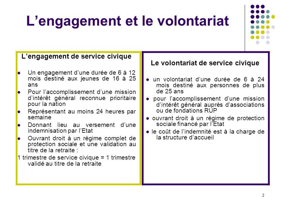 Presentation Du Service Civique Et Du Dispositif Mis En Place Dans