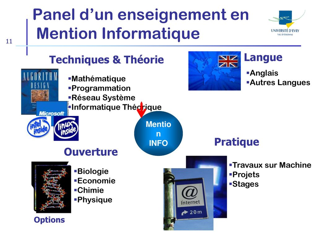 Panel d'un enseignement en Mention Informatique