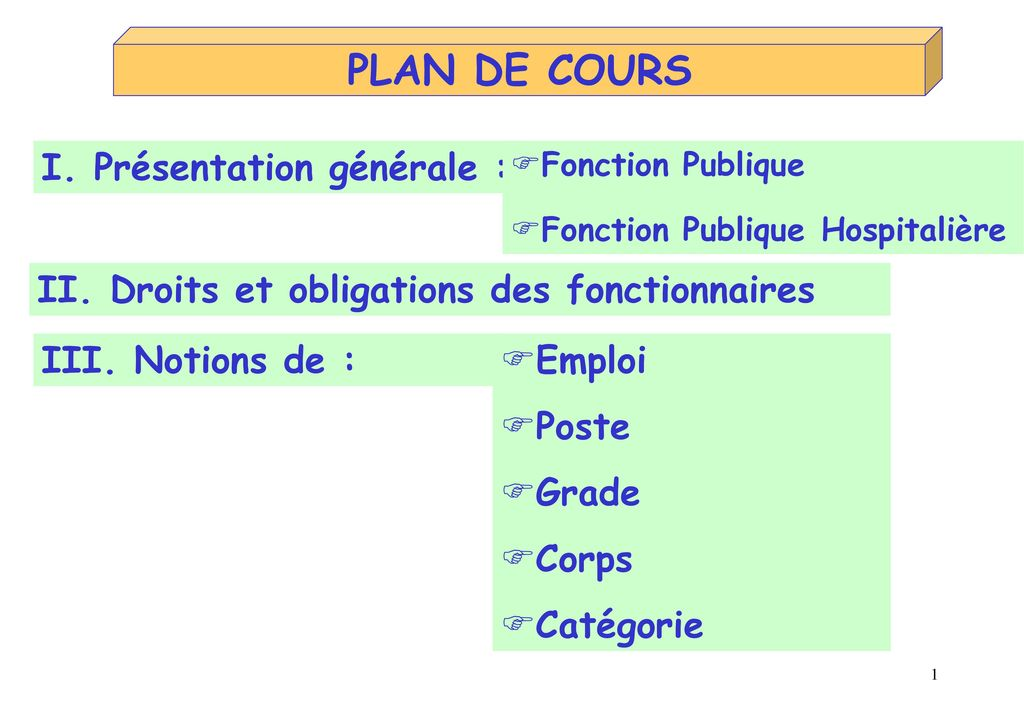 Plan De Cours I Presentation Generale Ppt Telecharger