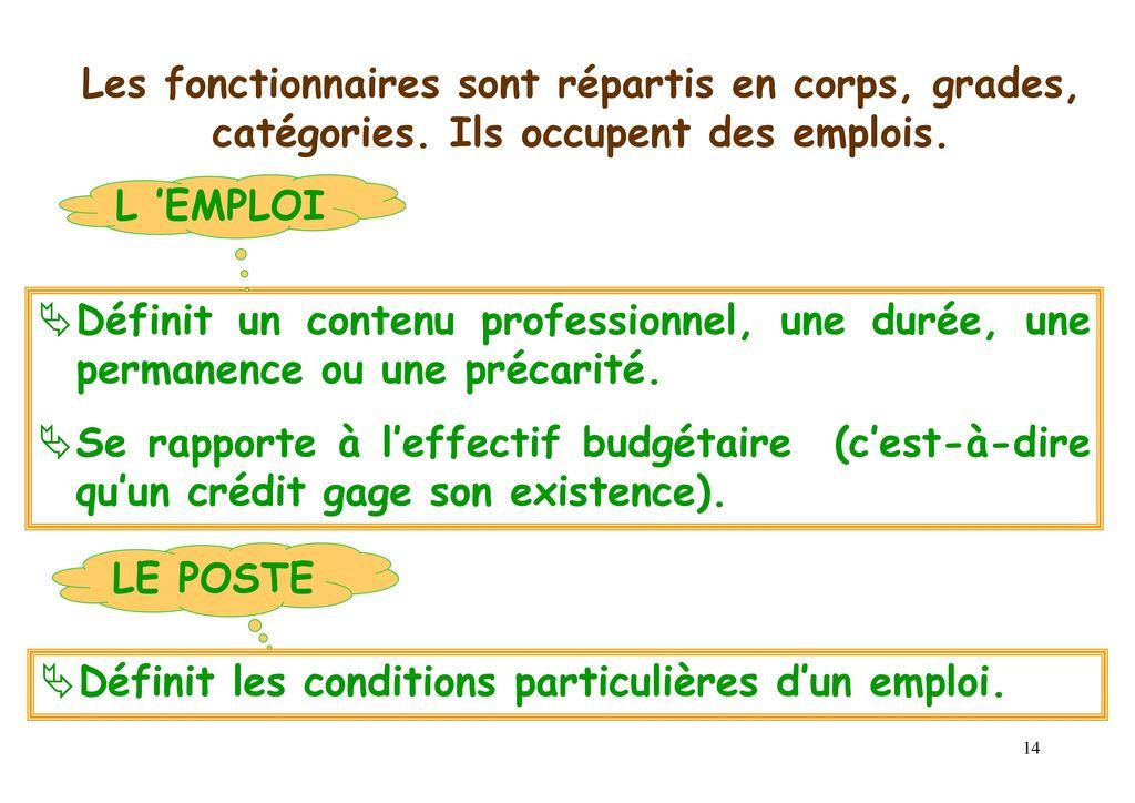 5c32f21b267 PLAN DE COURS I. Présentation générale   - ppt télécharger