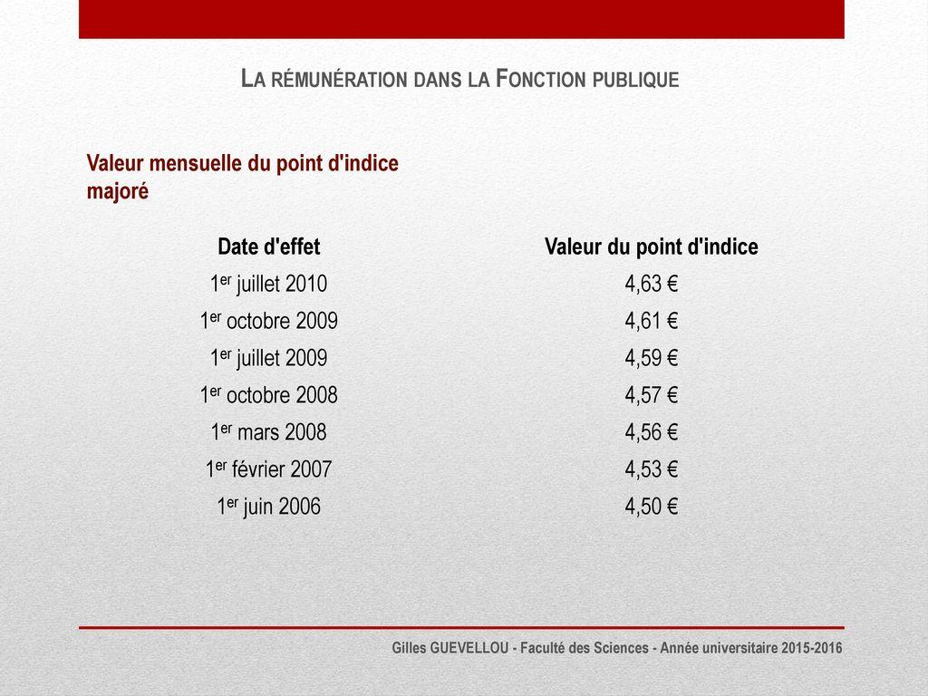 La Remuneration Dans La Fonction Publique Ppt Telecharger