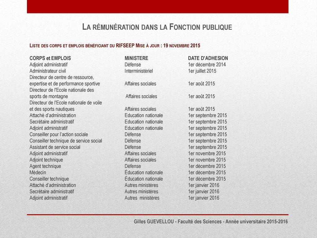 b26d573178a La Rémunération dans la Fonction publique - ppt télécharger