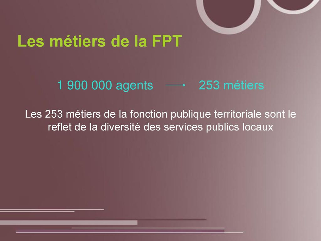 76b842cdbee Quelques chiffres sur les agents - ppt video online télécharger