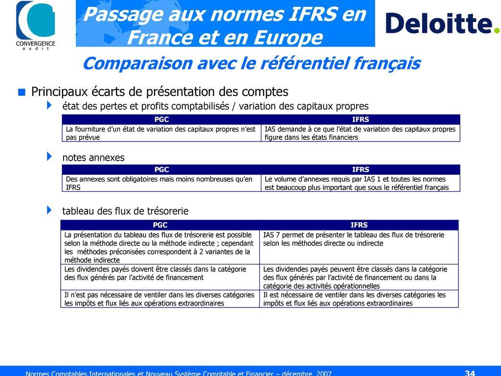 Seminaire Des 15 16 Decembre Ppt Telecharger