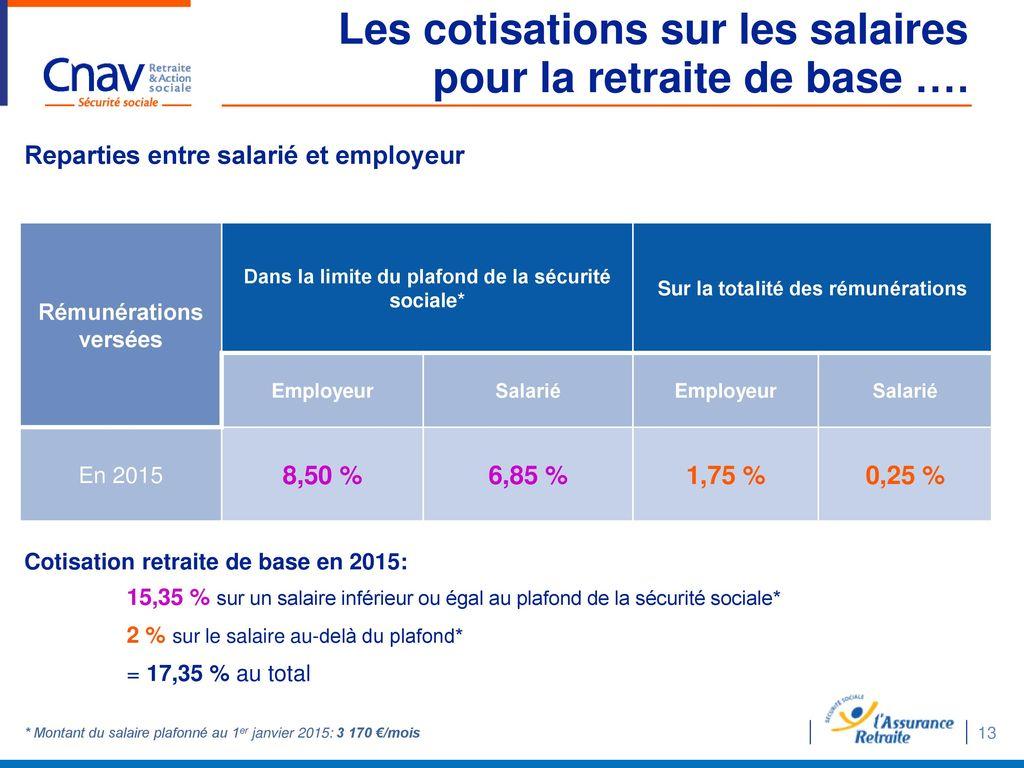 La retraite en france caisse nationale d assurance - Salaire plafond de la securite sociale ...