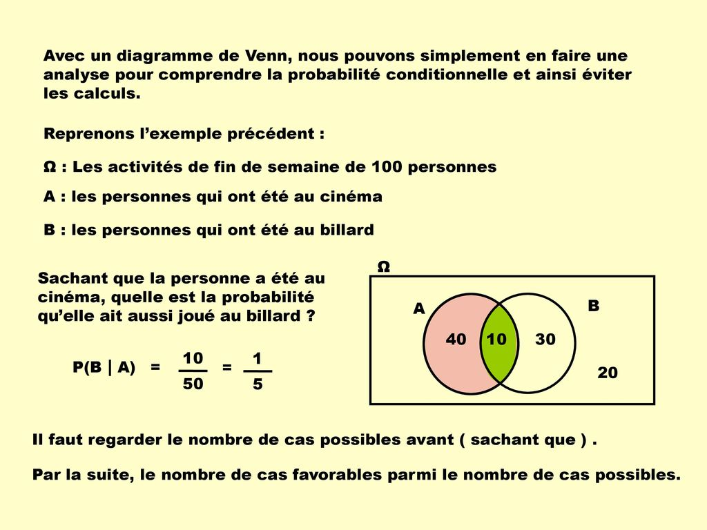 Calcul de probabilits ppt video online tlcharger avec un diagramme de venn nous pouvons simplement en faire une ccuart Gallery