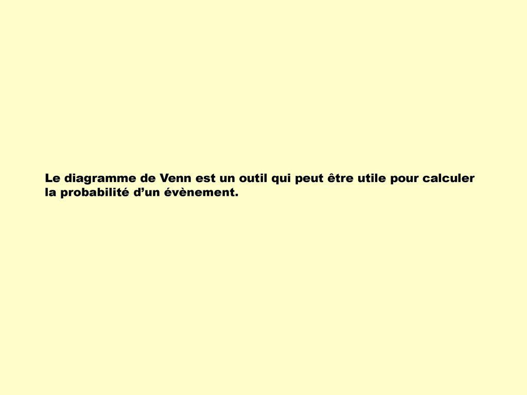 Calcul de probabilits ppt video online tlcharger 20 le diagramme de venn est un outil qui peut tre utile pour calculer la probabilit dun vnement ccuart Gallery