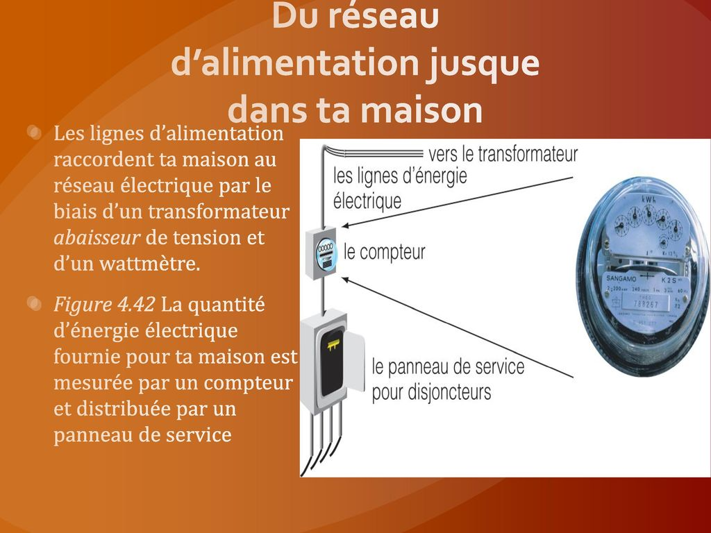 th me 7 l lectricit domestique ppt t l charger. Black Bedroom Furniture Sets. Home Design Ideas