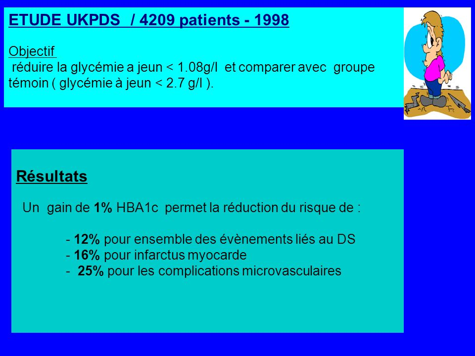 ETUDE UKPDS / 4209 patients