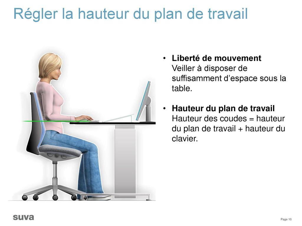 Plan De Travail Hauteur travail sur écran. - ppt télécharger