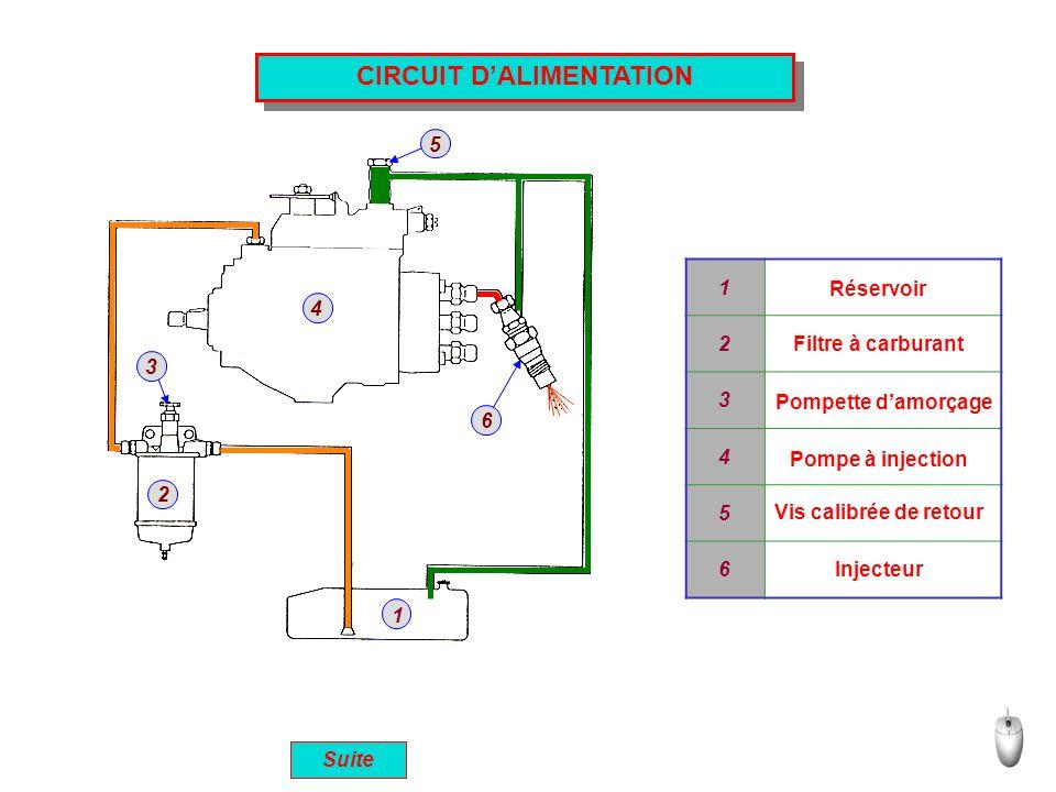 ALIMENTATION CARBURATION DIESEL - ppt video online télécharger