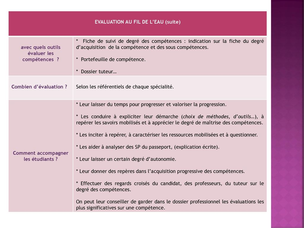 EVALUATION AU FIL DE L'EAU (suite)