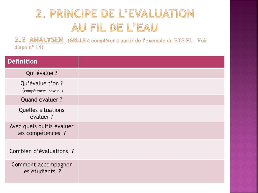 2. PRINCIPE DE L'EVALUATION