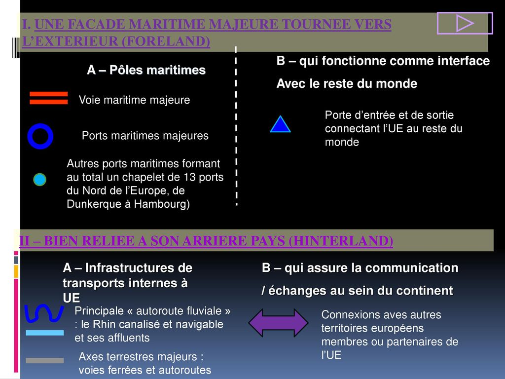 I. UNE FACADE MARITIME MAJEURE TOURNEE VERS L'EXTERIEUR (FORELAND)