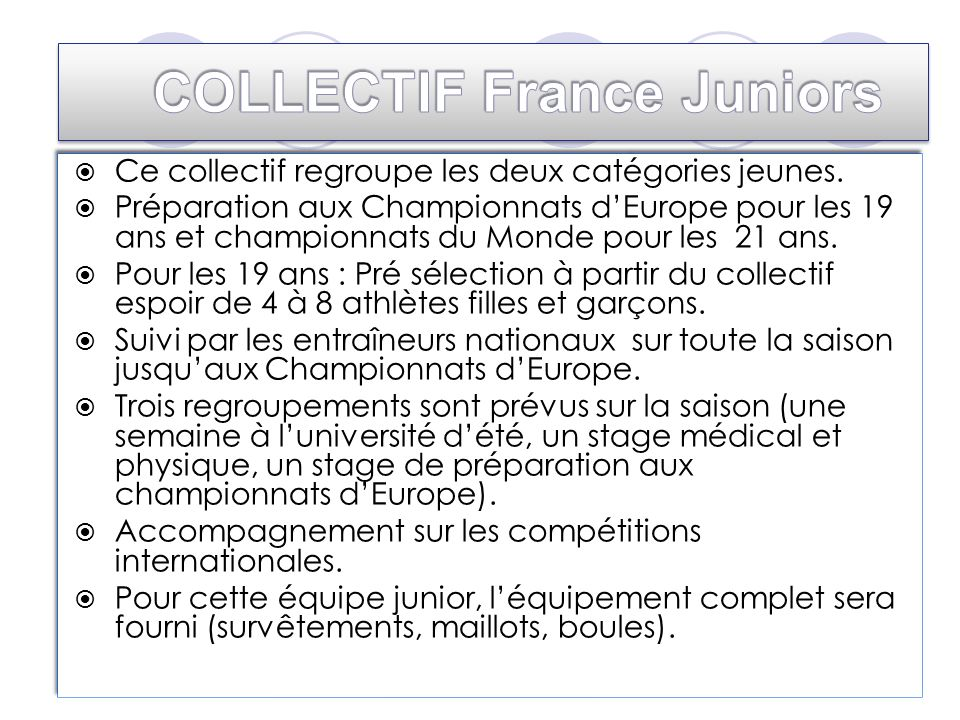 COLLECTIF France Juniors