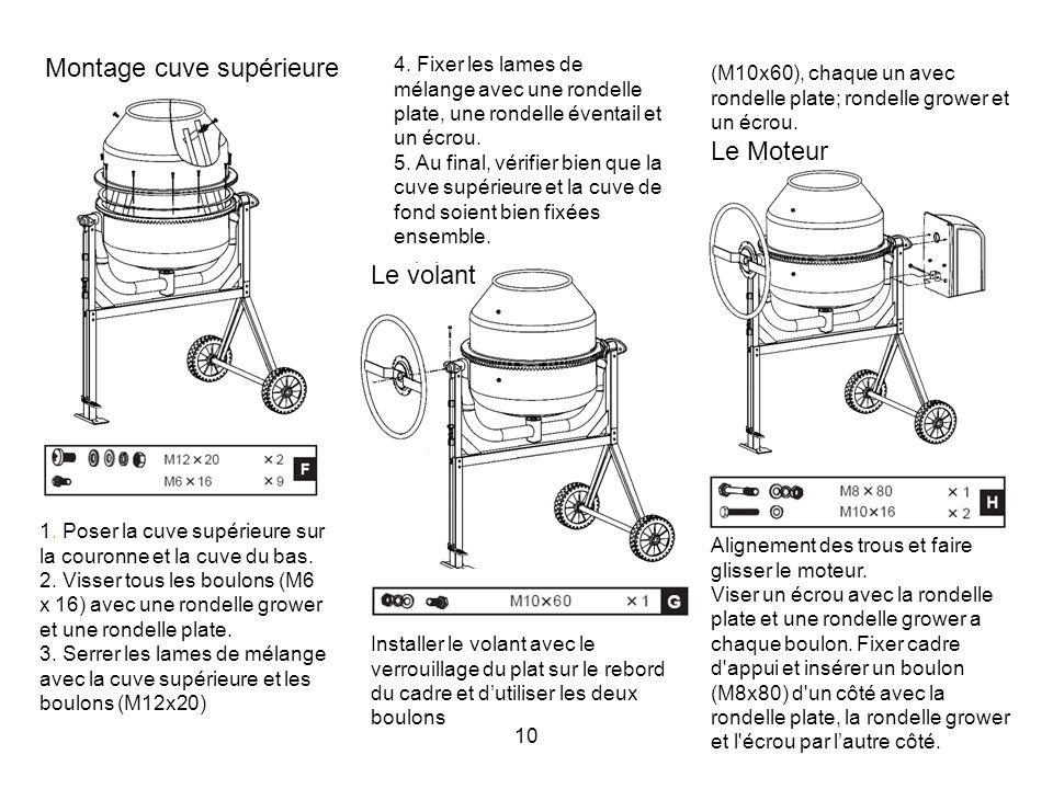 Bétonnière Manuel Dinstuctions Pour Les Modèles Js 125h Ppt