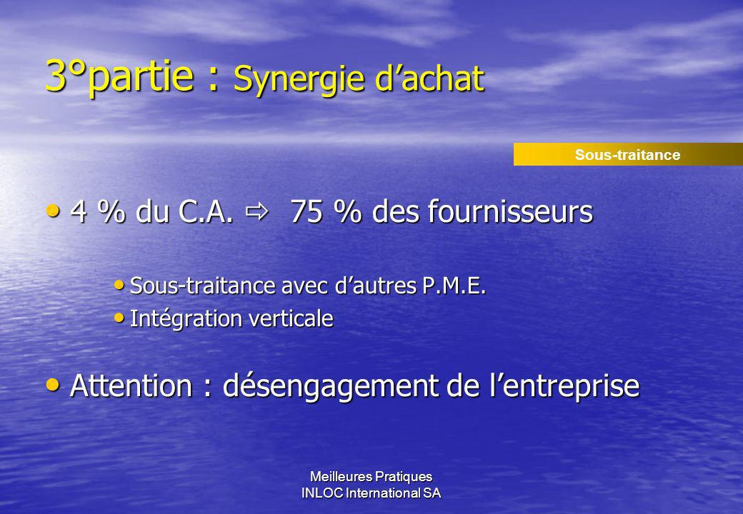 3°partie : Synergie d'achat