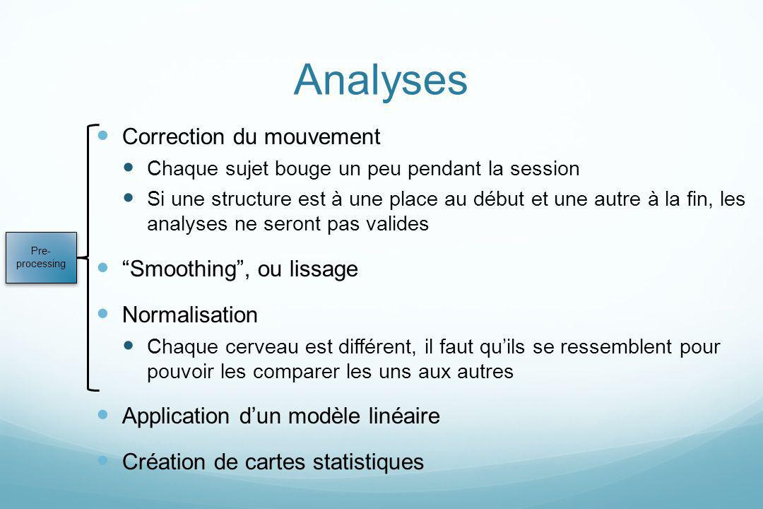 Analyses Correction du mouvement Smoothing , ou lissage Normalisation