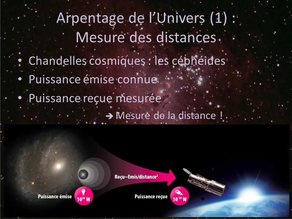 Arpentage de l'Univers (1) : Mesure des distances
