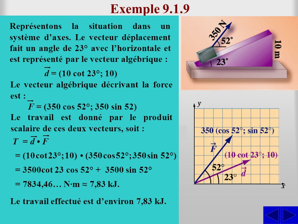 Exemple 9.1.9