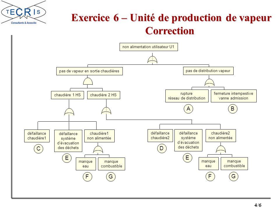 Exercice 6 Unite De Production De Vapeur Ppt Video Online Telecharger
