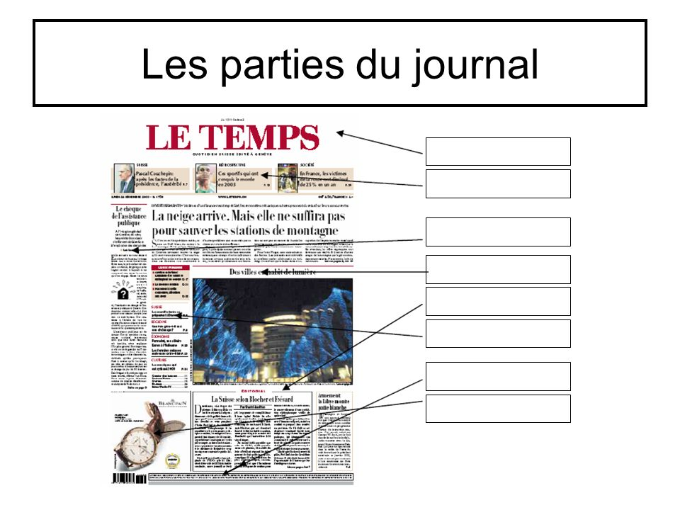 Les parties du journal