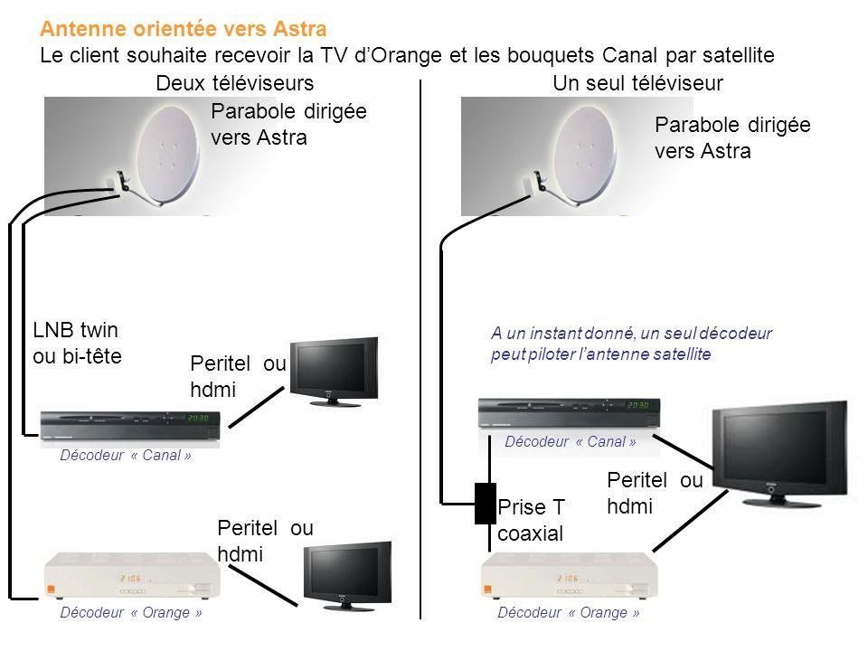 offre tv d 39 orange par adsl avec satellite extension du. Black Bedroom Furniture Sets. Home Design Ideas